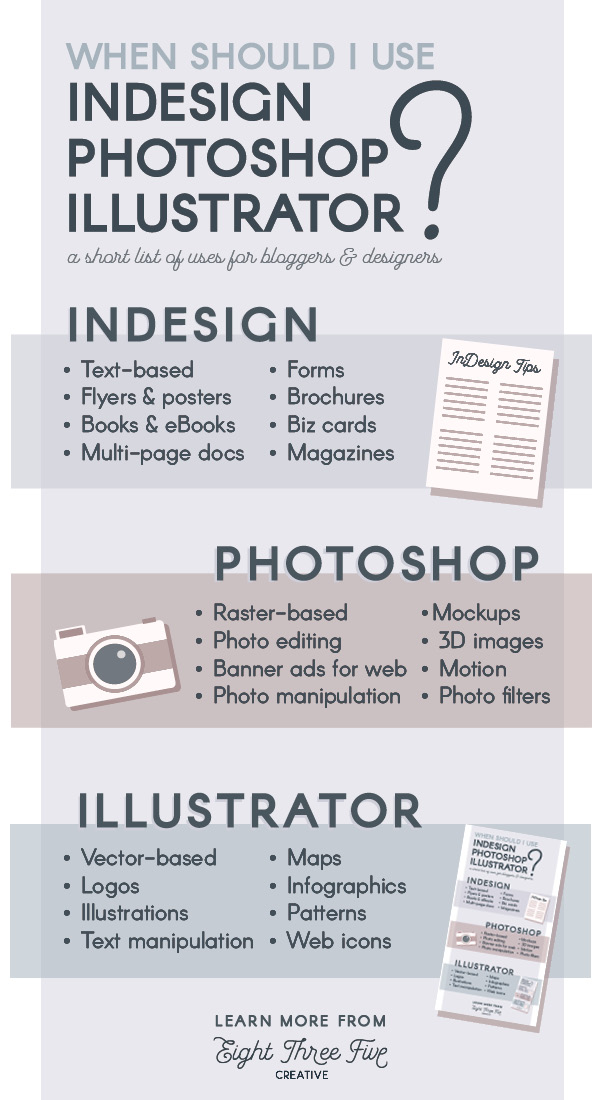 When should I use InDesign, Photoshop or Illustrator? A quick guide of uses for bloggers, infopreneurs and designers.