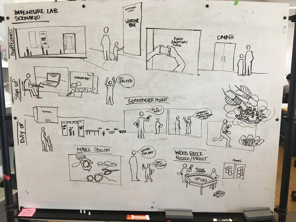 Scenario Sketch 2.jpg