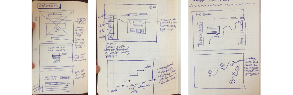 Initial wireframing/sketching