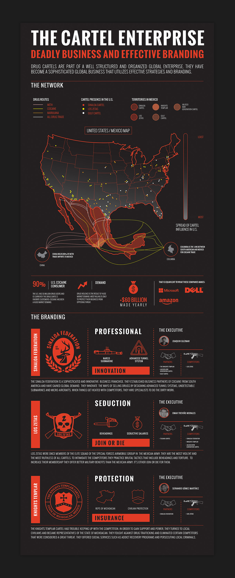 drugenterprise_infographic