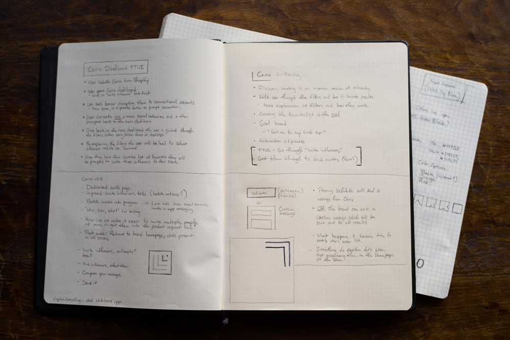 A big part of my process for any project is to take plenty of notes and to write down all of the ideas we come up with, even if they never come to light.