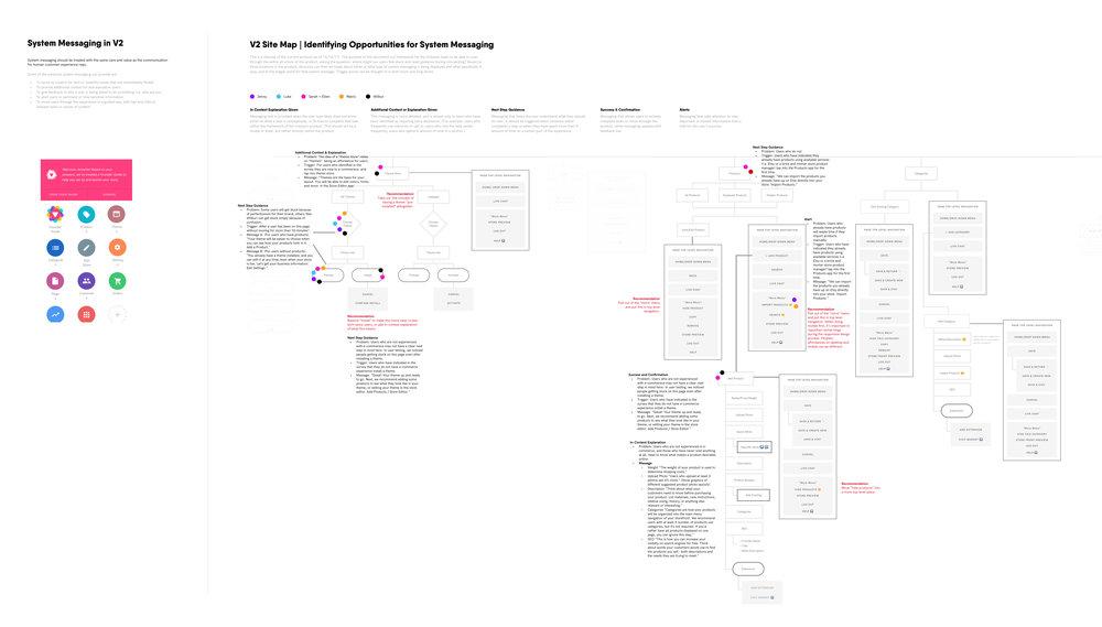 V2_Sitemap_SystemMessaging.jpg