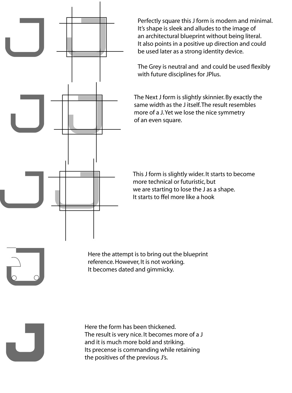 This is an excerpt from the case study notes that I was submitting to the client. I had diverged away from their old logo look and started to search for a more minimal way of expressing architecture within the mark. There was something about the J that reminded me of a blueprint and also said something about spaces.  Building architecture is creating a space that people occupy. The square form of the J seemed to signify a space that could be occupied.