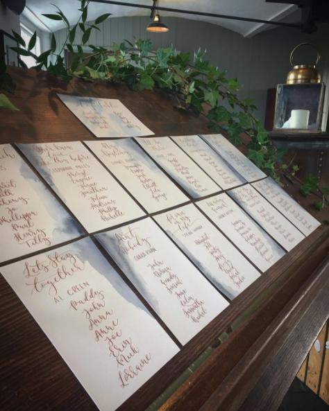 Table plan ideas for weddings