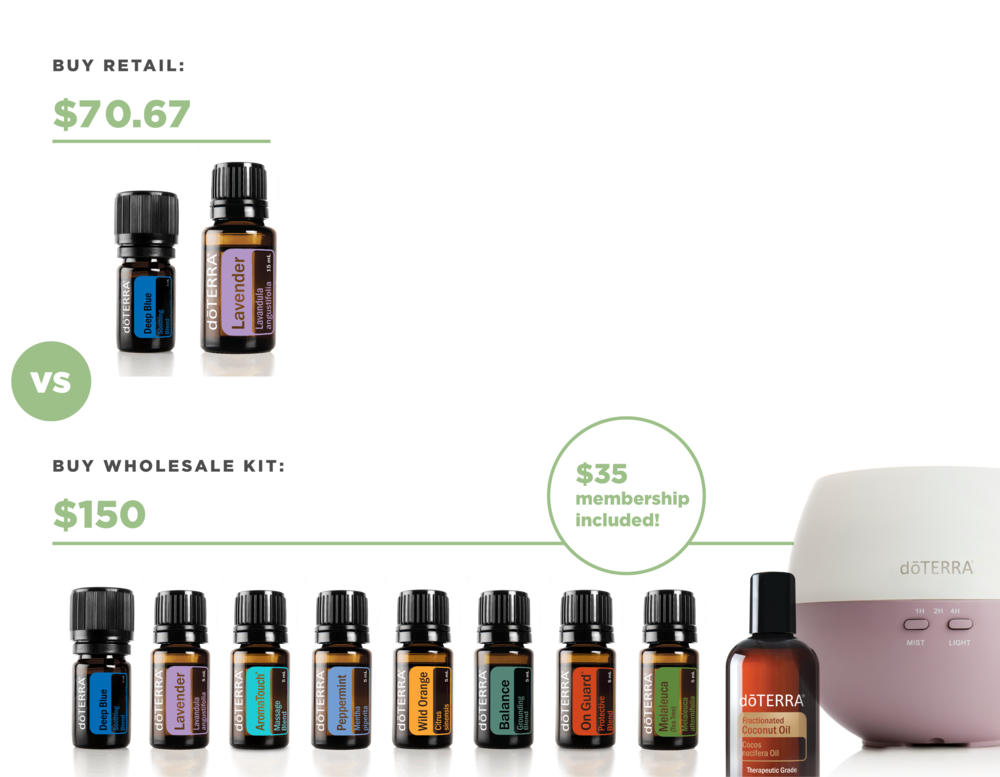 AromaTouch® Diffused Kit:  This kit has the 4 pain oils we talked about, plus 4 more oils! We love the On Guard® blend for sanitizing surfaces and hands, Balance® for its calming aroma, Melaleuca (Tea Tree) for zits, and Wild Orange because it's sunshine in a bottle.