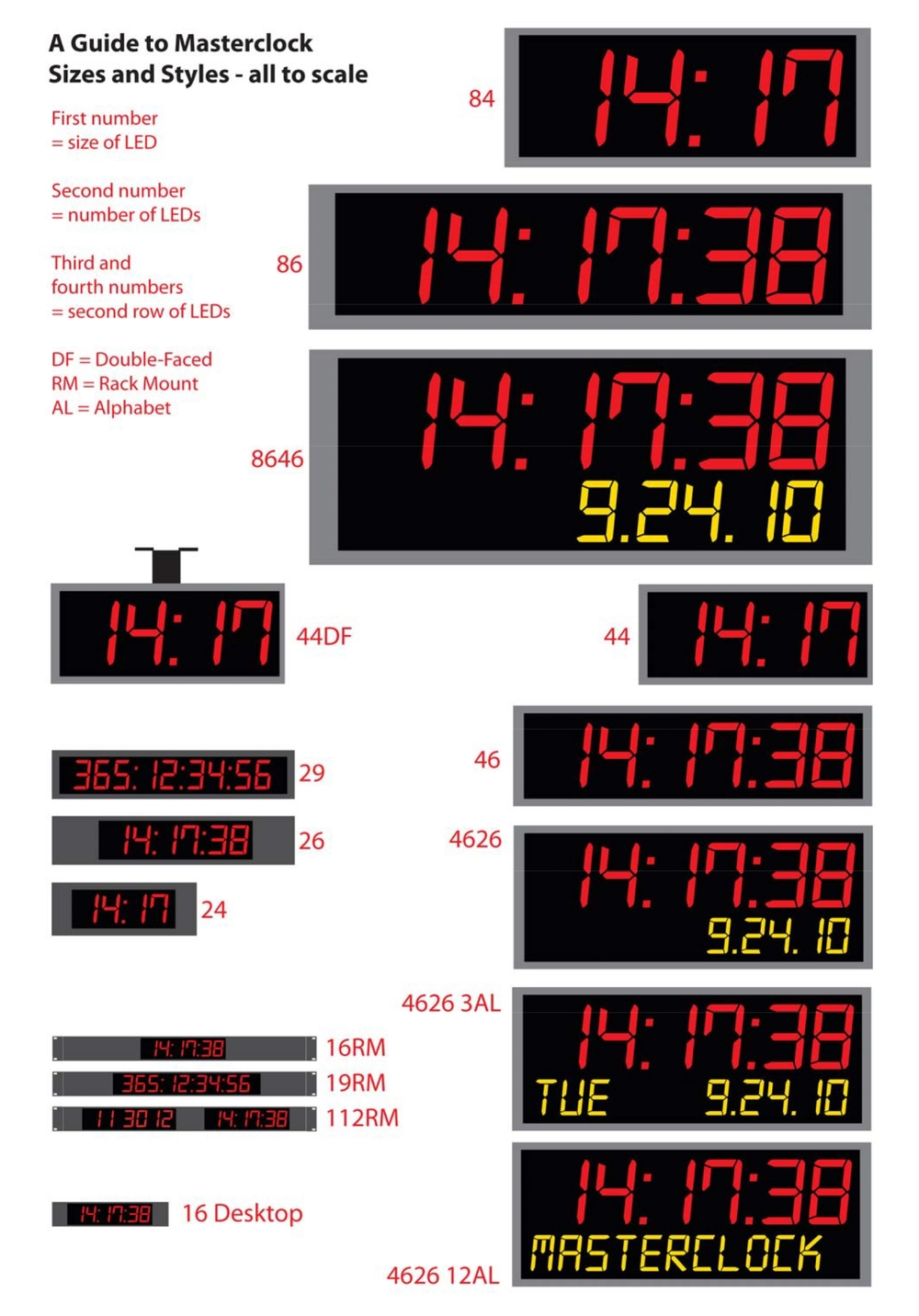 Visibility of LED Clock Displays4.jpg