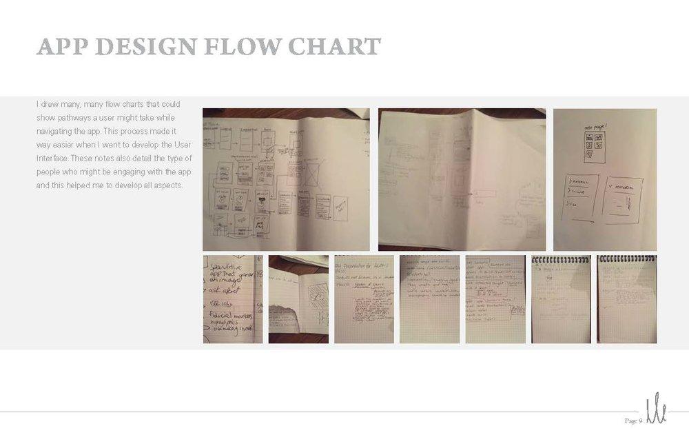 Emi_Webb_Process_Scrib_Page_09.jpg