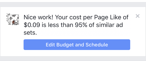 Facebook Ad Performance for Simple Coffee Art