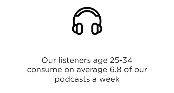 6.8 podcast listening hours weekly