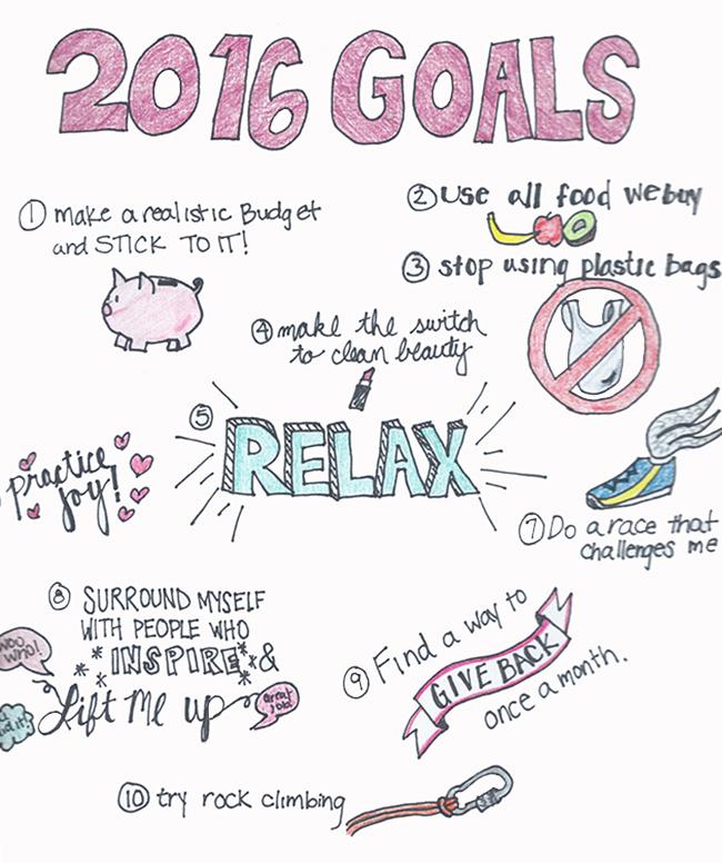 Undeclared Panache Goals