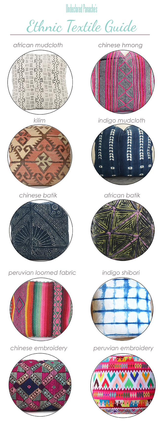 Ethnic Textile Guide