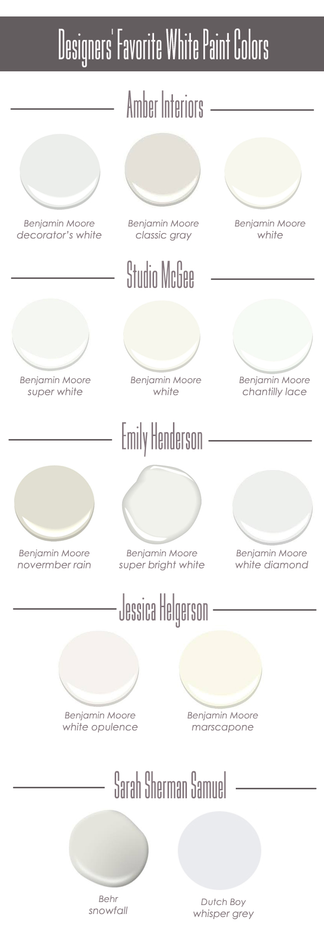 Designers' favorite white paint colors