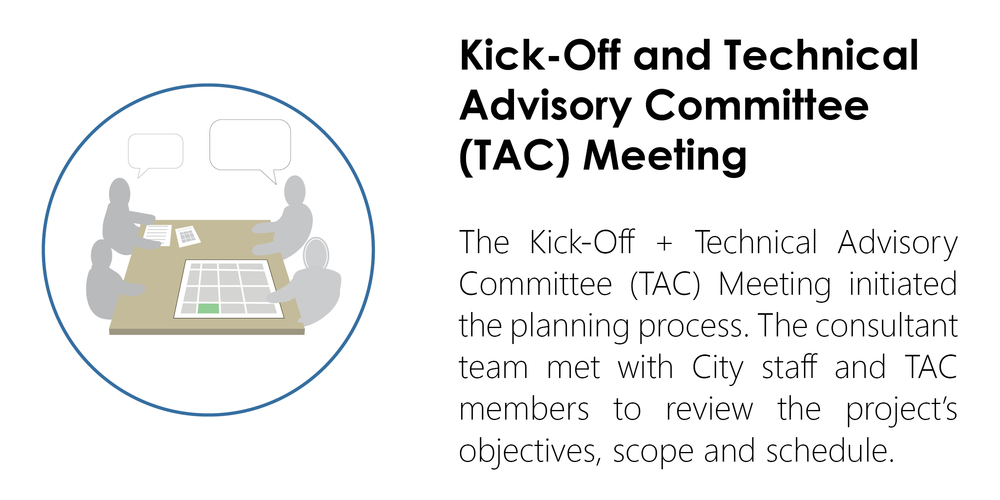 Logo and description of Kick-Off Meeting and Technical Advisory Committe.