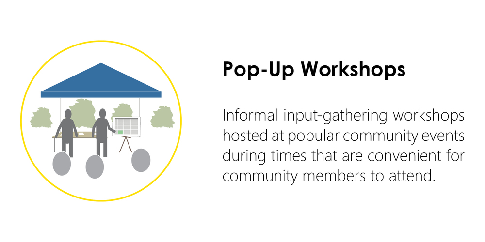 Logo and description of Pop-Up Workshops.