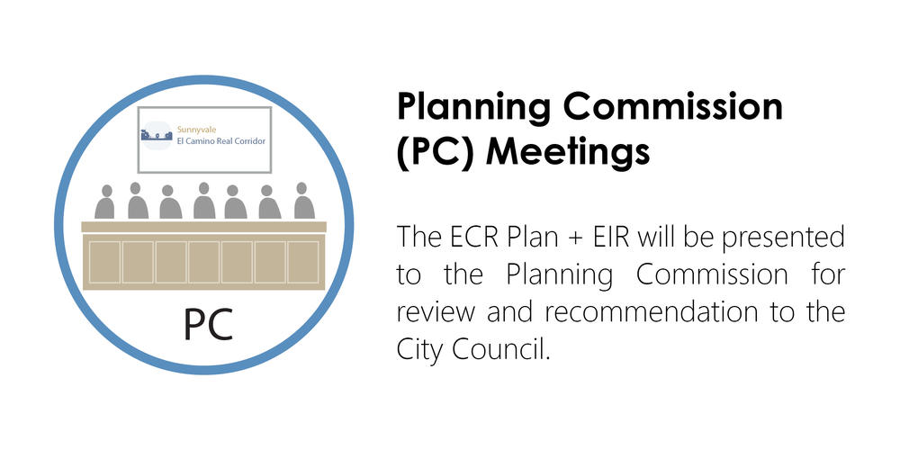 Logo and description of Planning Commission Meetings.