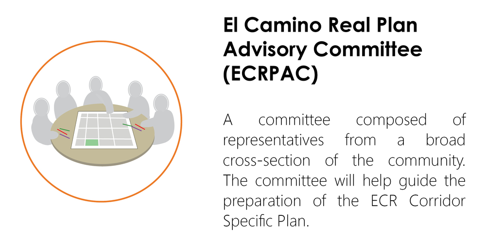 Logo and description of  El Camino Real Plan Advisory Committee (ECRPAC).