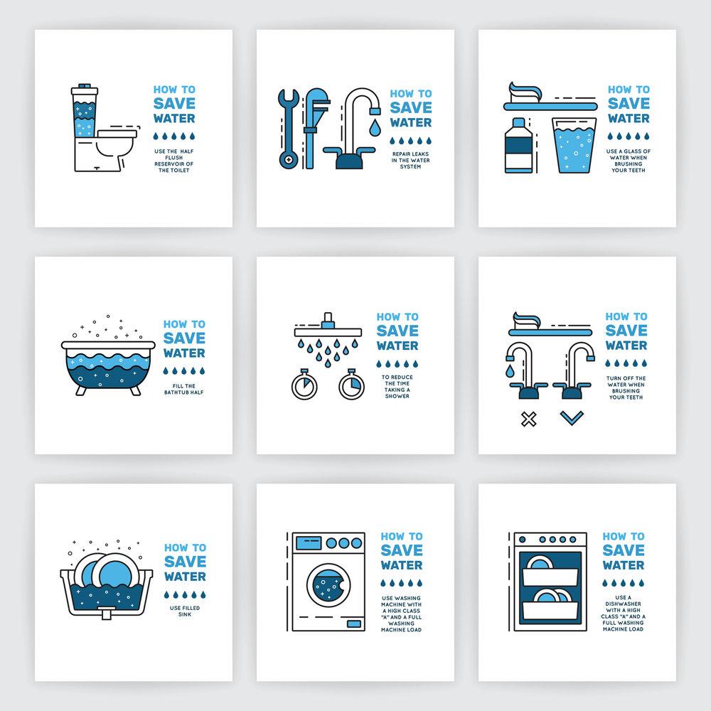 Save Water, Waterless Urinals