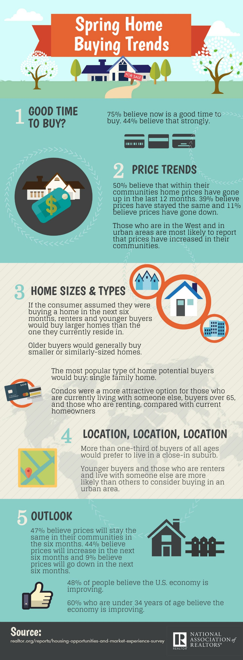 spring_home-buying