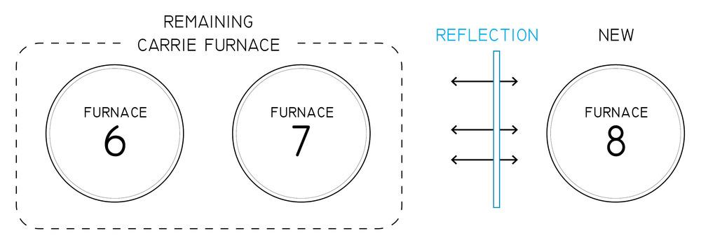 Concept Diagram 1.jpg