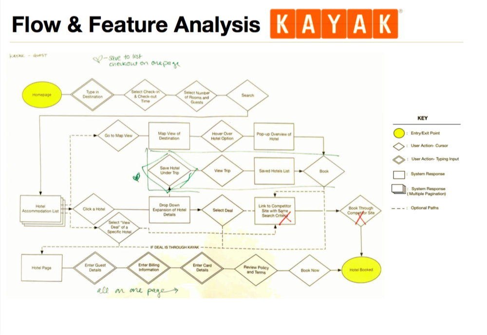 Flow_Kayak.png