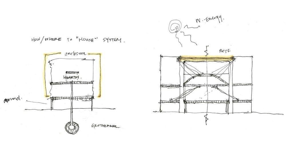 Housing the System Diagram.jpg