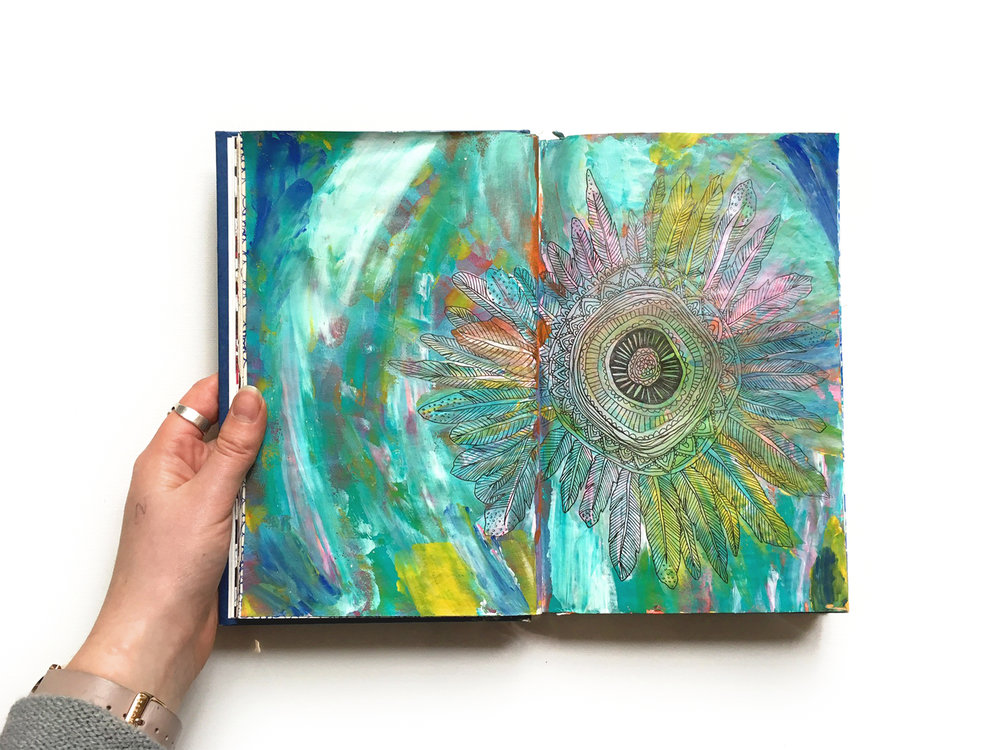 Intuitive painting - leuro.com.au