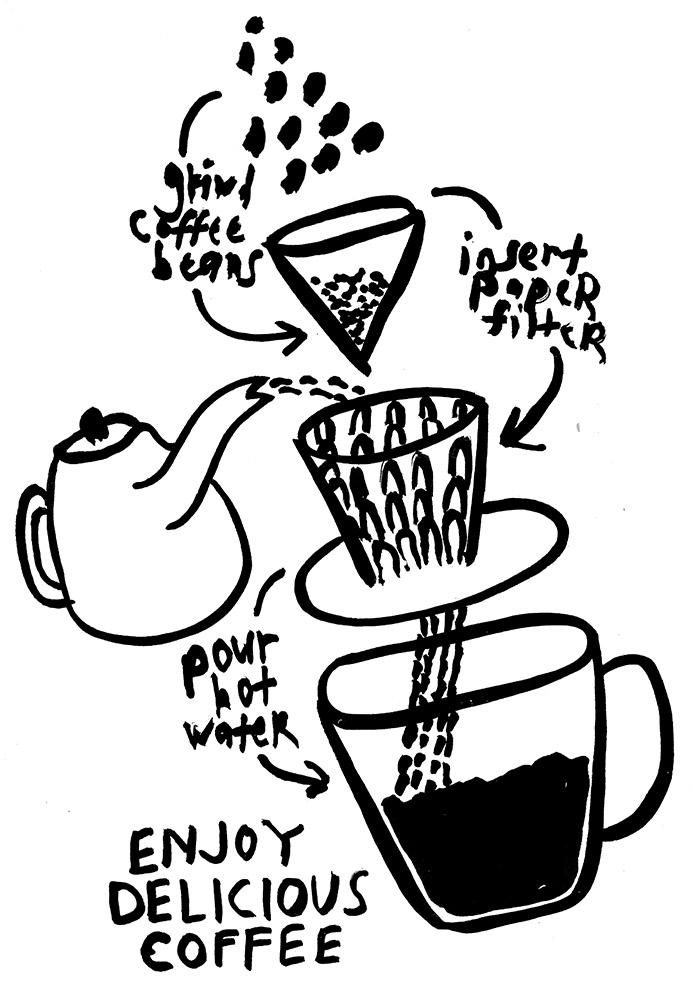 G&G x Sarah Kersten Coffee Cone