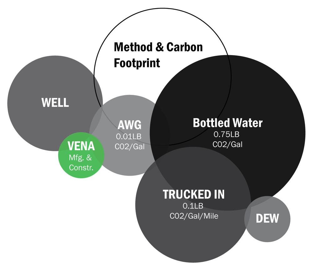 Carbon-Footprint2.jpg