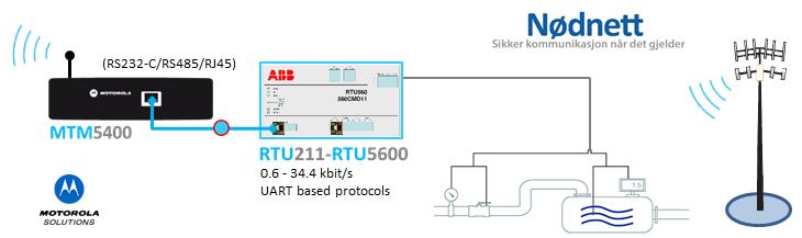 RTU211.png