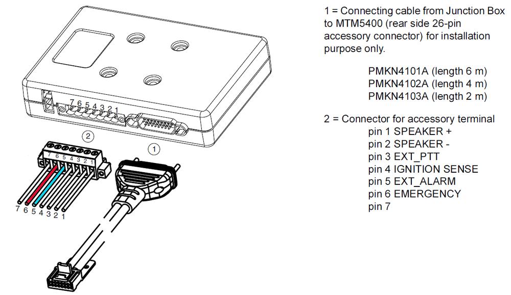 front_junction-box-MTM5400_.png