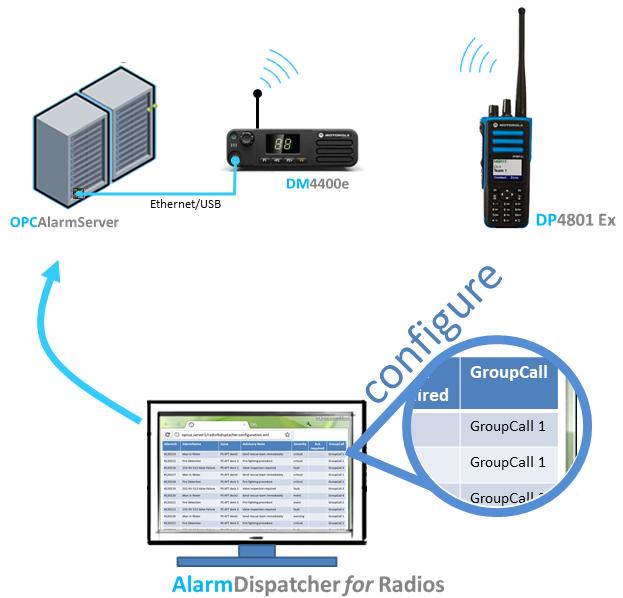 AlarmDispatcherMototrbo-configure.png