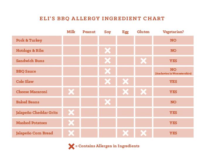 allergy chart.jpg