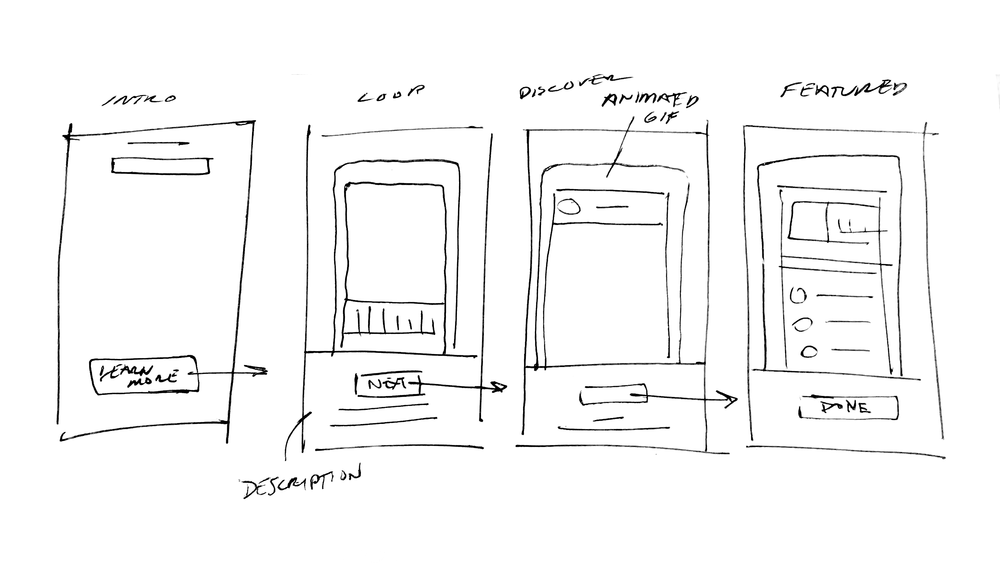 Early sketches for flow