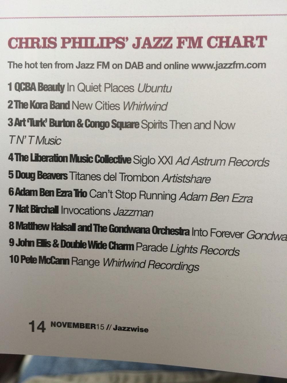 QCBA BIQP Jazzwise Charting_JazzFM 11.15.JPG