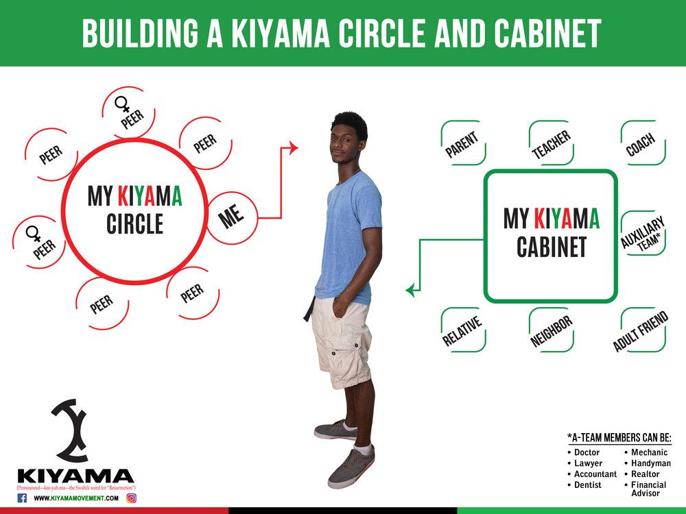 The Kiyama Circle & Cabinet