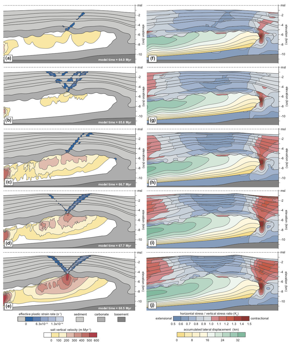 Fig 18-Diapir mechanisms.jpg