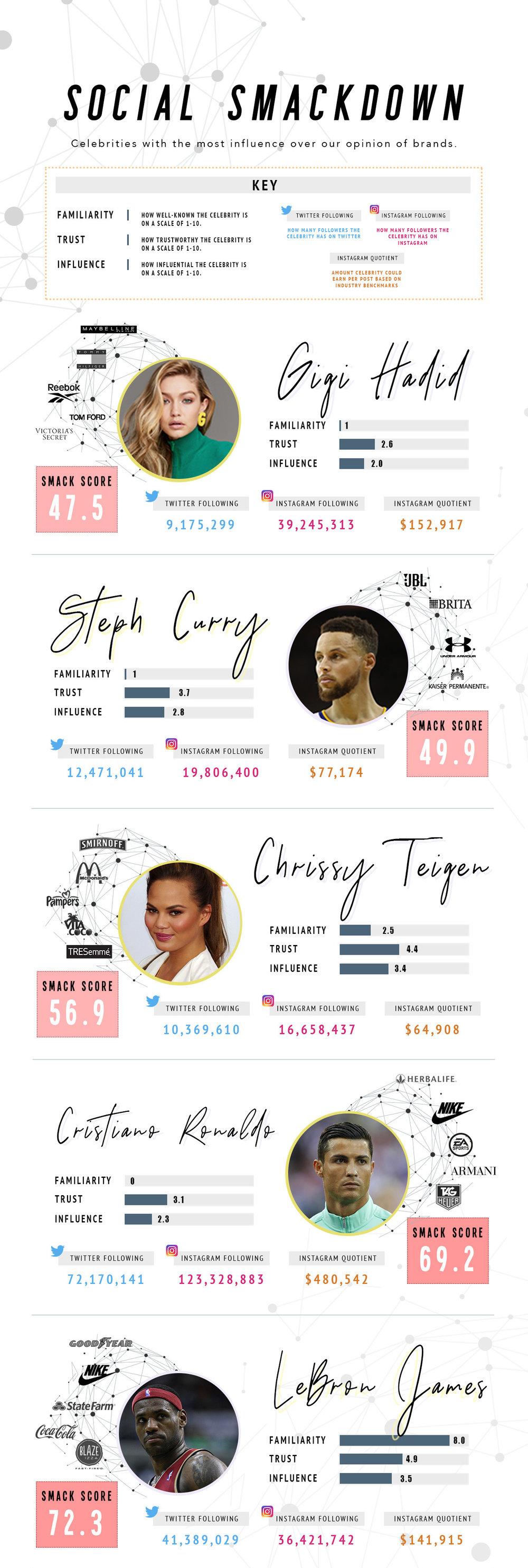 Celebrity Smackdown.jpg