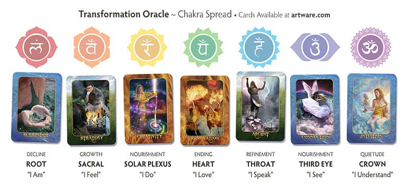 Transformation-Oracle-Chakra-Spread.jpg