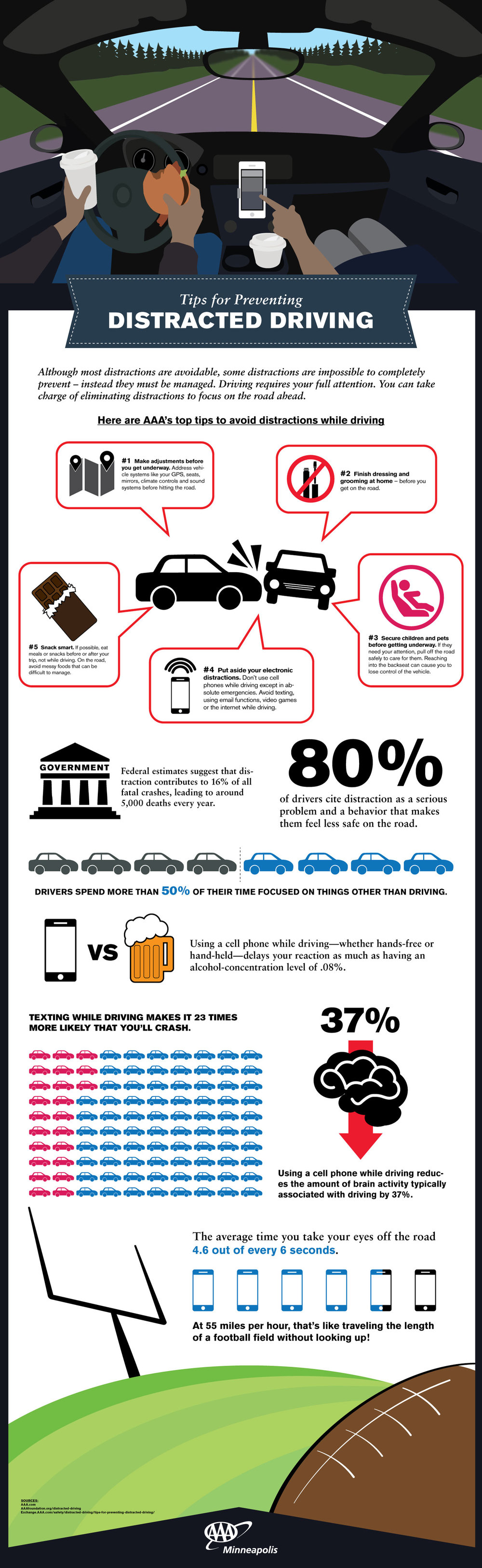 Social Media | Distracted Driving Infographic