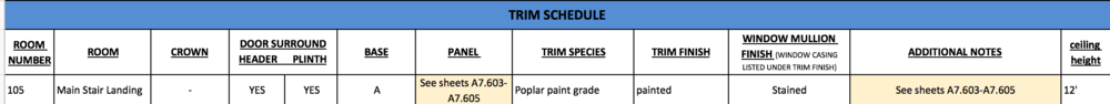Trim Schedule.png