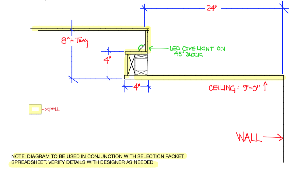 Tray Ceiling Design Fuchsia Design Grand Rapids Michigan.png
