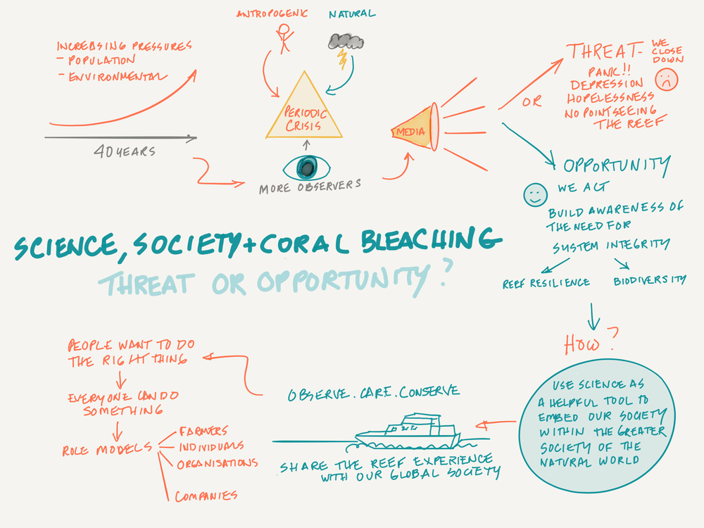 Science, society and coral bleaching