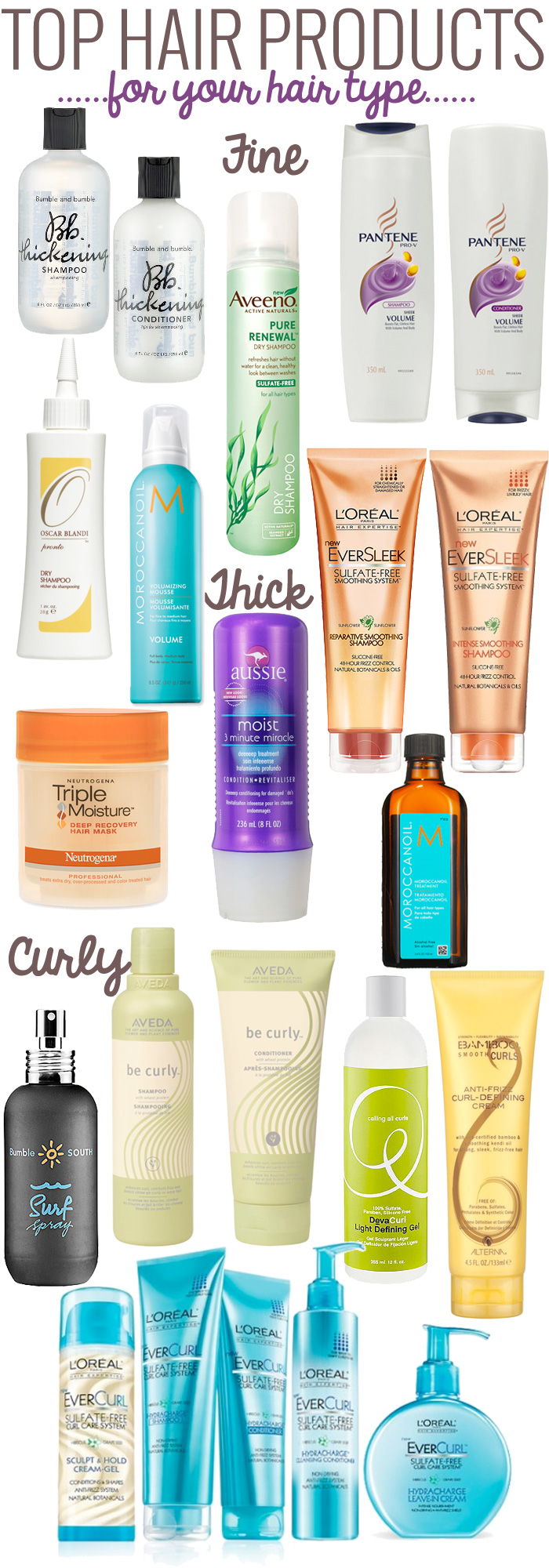 types of hair styling products top hair products by hair type beautiful makeup search 8822