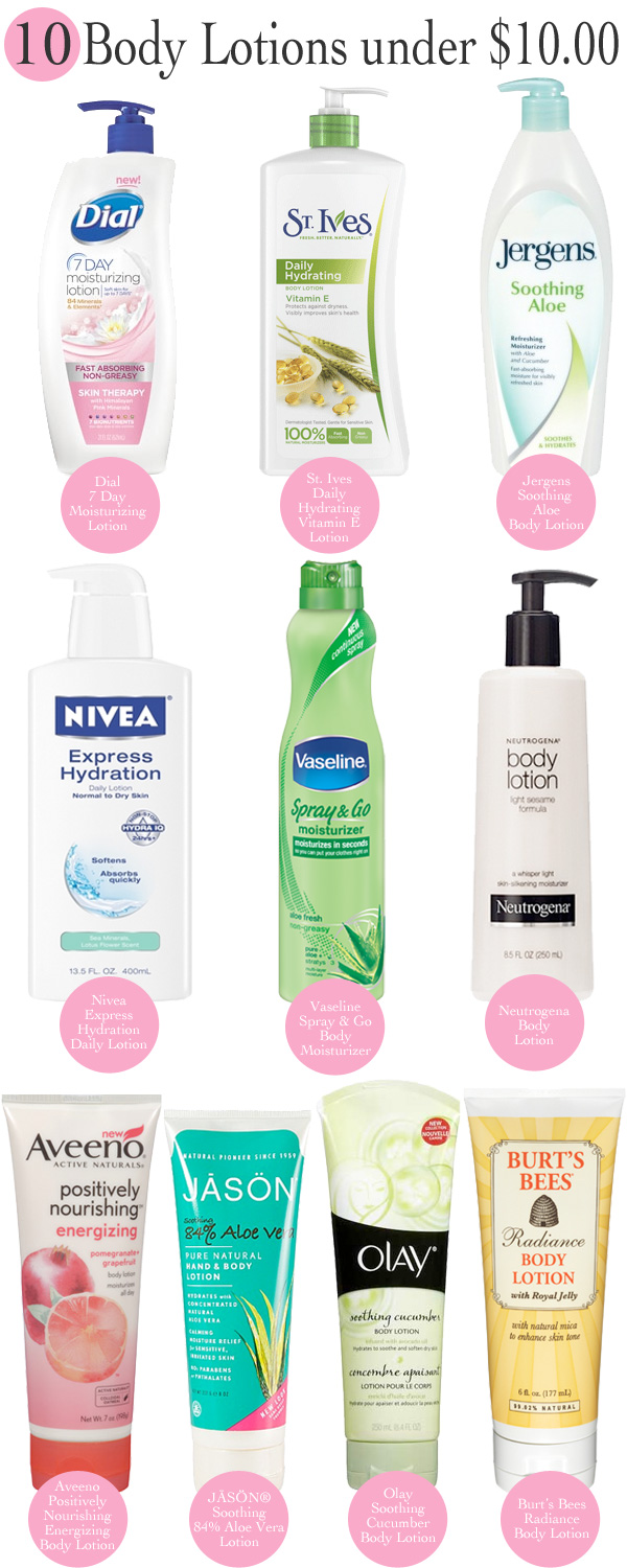 10 Body Lotions under $10.00