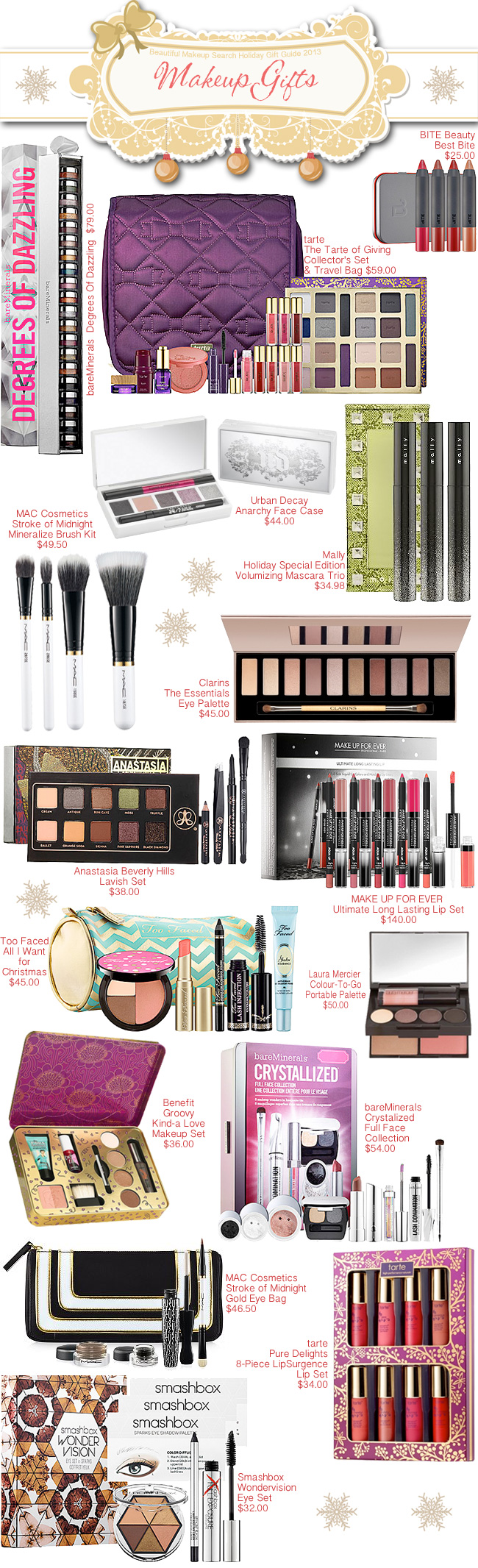 Beautiful Makeup Search Holiday Gift Guide - Makeup Gifts