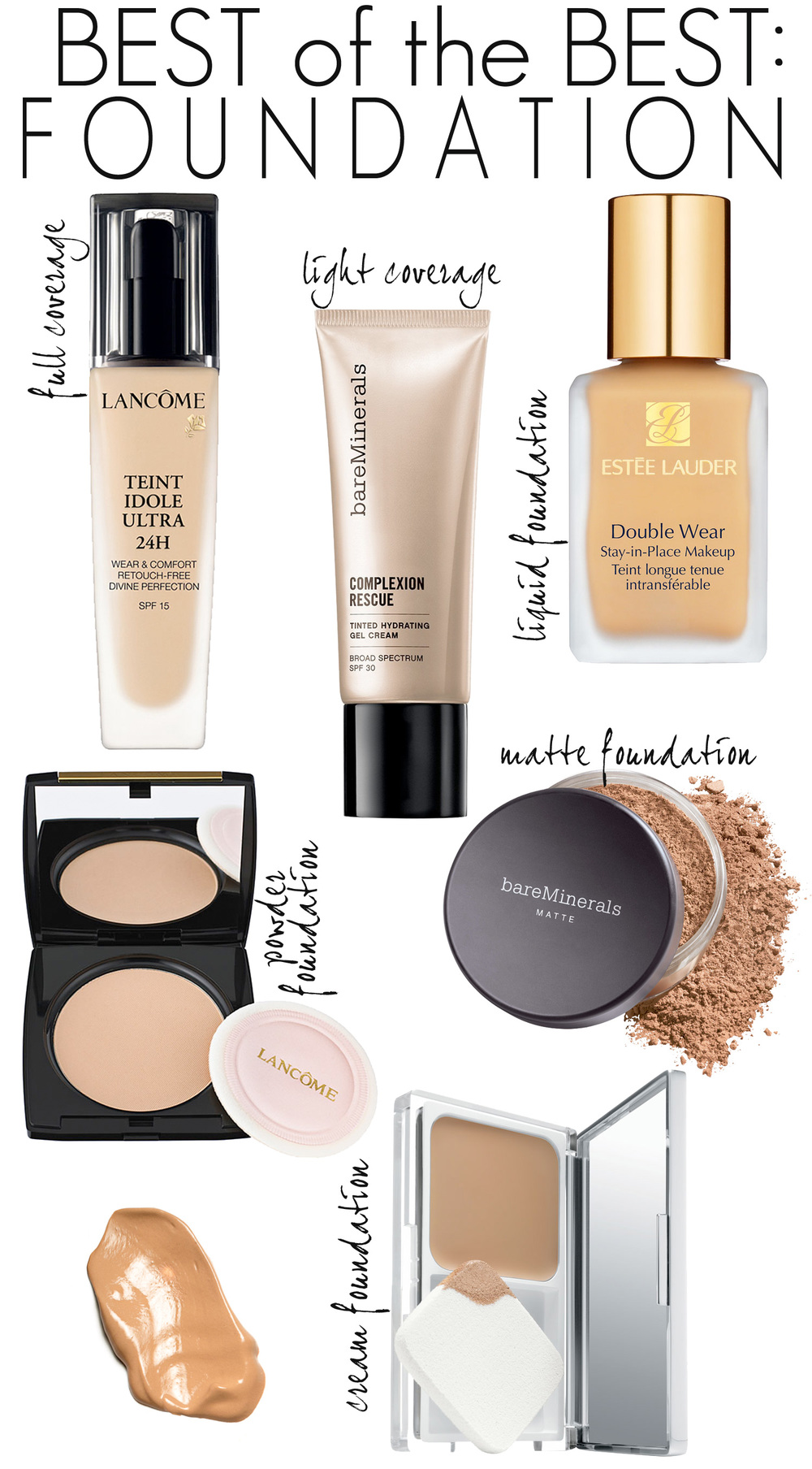 Best Of The Best: Department Store Foundations