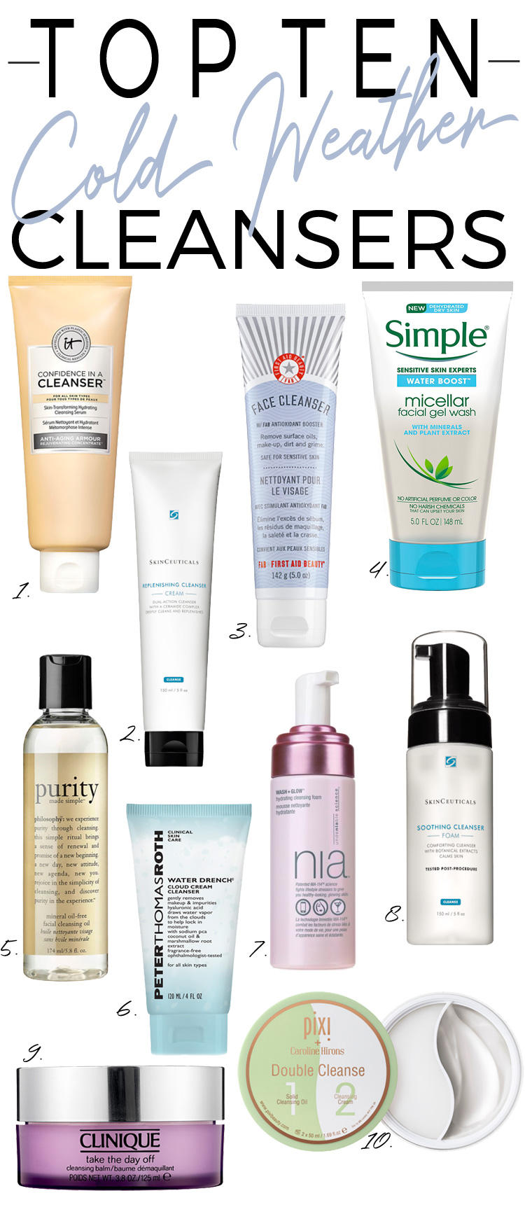 Top 10 Cold Weather Cleansers