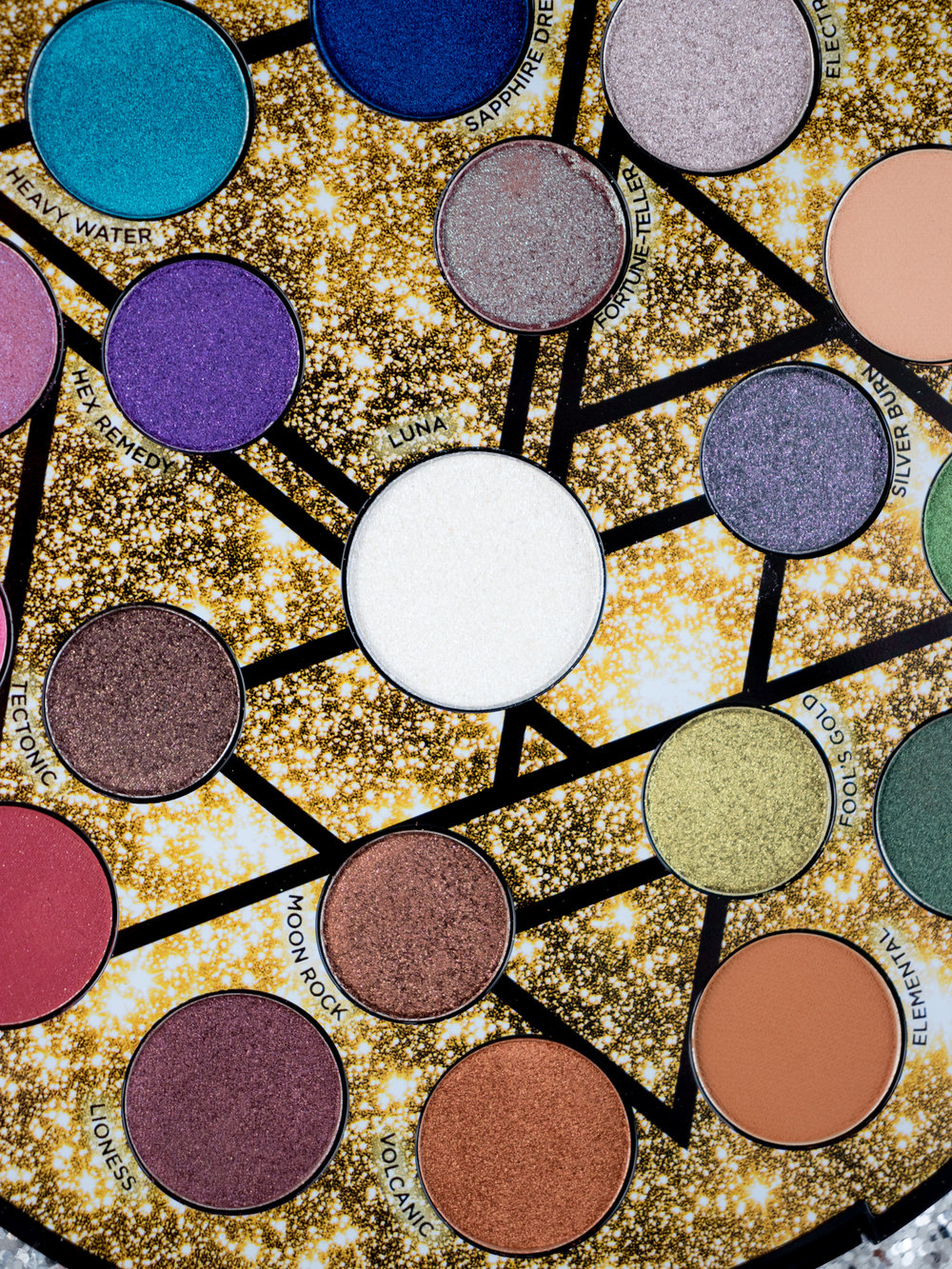 Urban Decay Elements Eyeshadow Palette