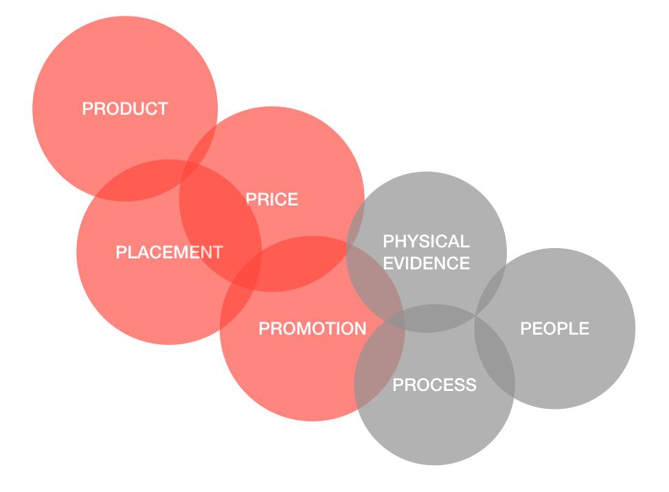 marketing-mix.png