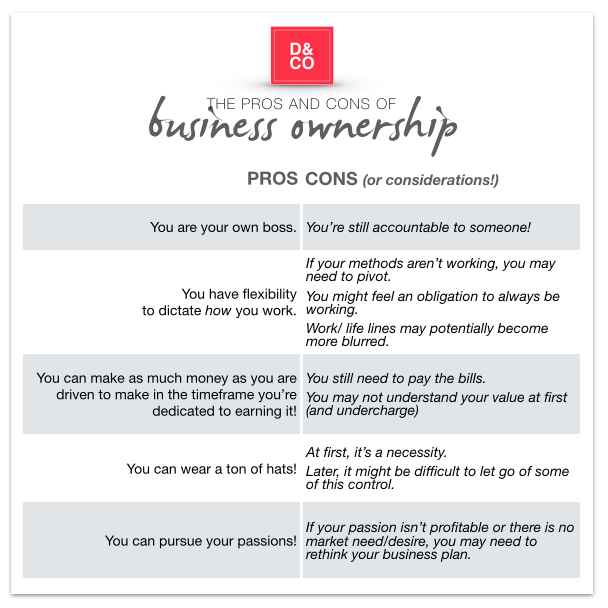 DCo-pros-cons-business-ownership.png